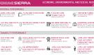 ESCLUSIVO : La performance globale di Sonae Sierra