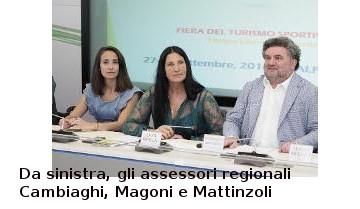 WST-Show : presentata in Regione Lombardia – dagli assessori Cambiaghi, Magoni e Mattinzoli-  la prima  Fiera internazionale dello Sport e Turismo Accessibile